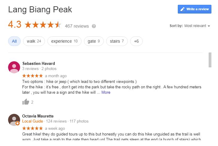 Lang Biang mountain Review